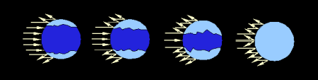A diagram of a planet undergoing runaway ice-albedo feedback.